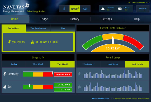 Smart Energy Monitor System